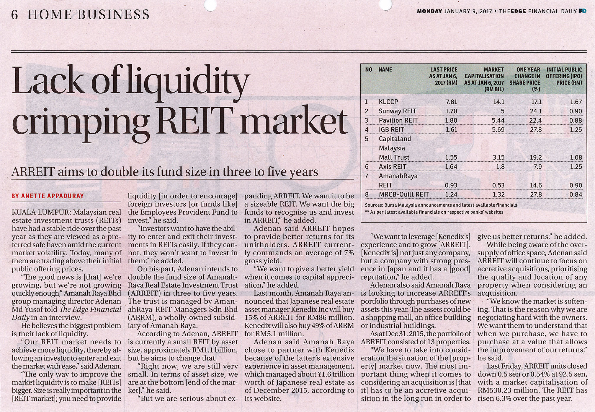 Malaysian Real Estate Investment Trusts (REITs) have had a stable ride over the past year as they are viewed as a preferred safe haven amid the current market volatility. Today, many of them are trading above their initial public offering prices.